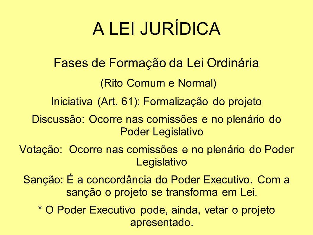 A LEI JURÍDICA Fases de Formação da Lei Ordinária
