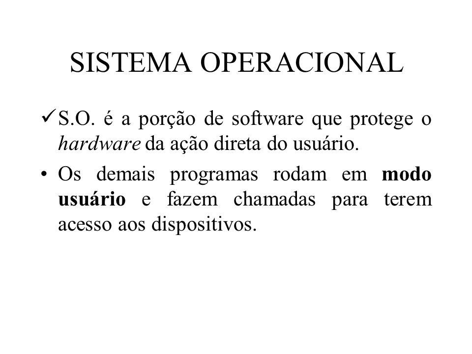SISTEMA OPERACIONAL S.O. é a porção de software que protege o hardware da ação direta do usuário.