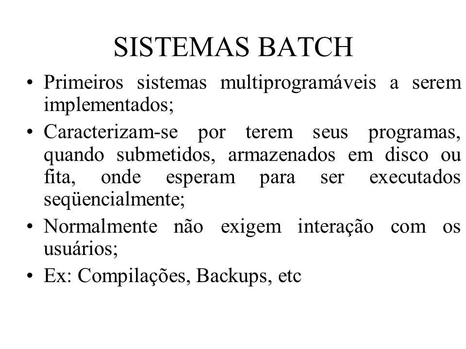 SISTEMAS BATCH Primeiros sistemas multiprogramáveis a serem implementados;