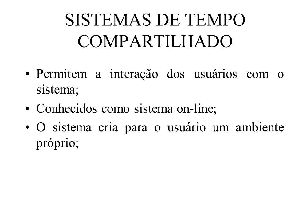 SISTEMAS DE TEMPO COMPARTILHADO