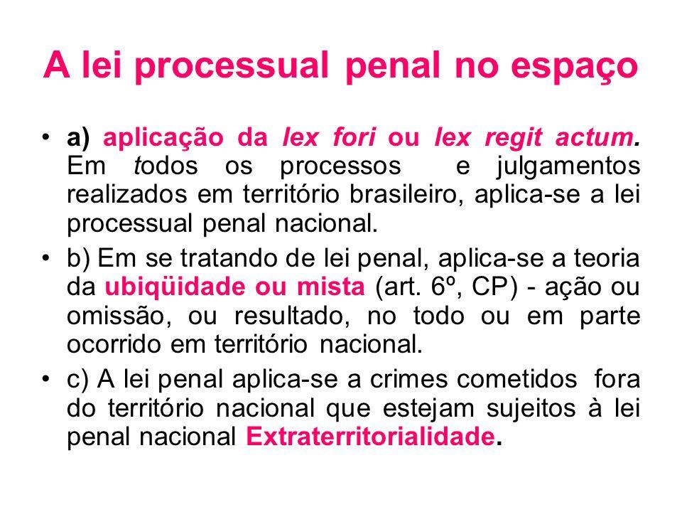 A lei processual penal no espaço