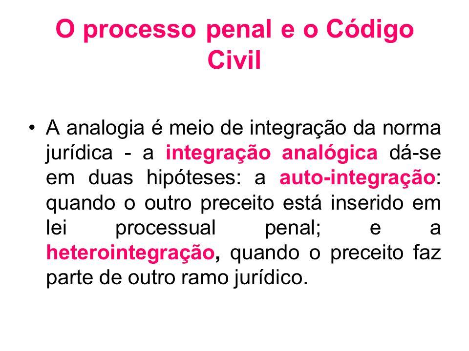 O processo penal e o Código Civil