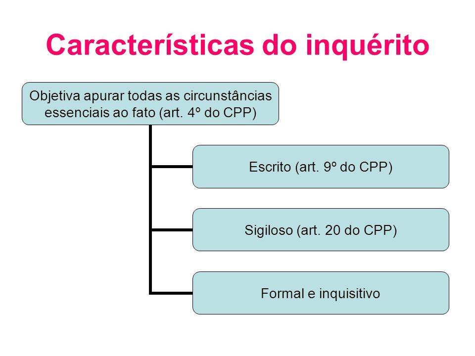 Características do inquérito