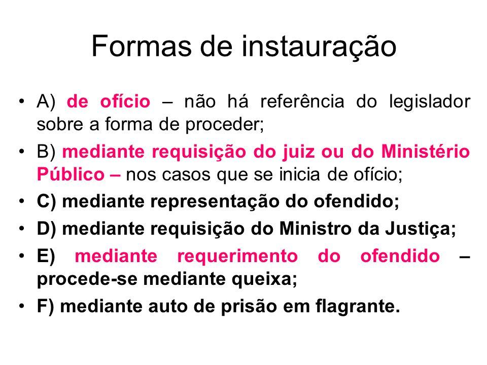 Formas de instauração A) de ofício – não há referência do legislador sobre a forma de proceder;