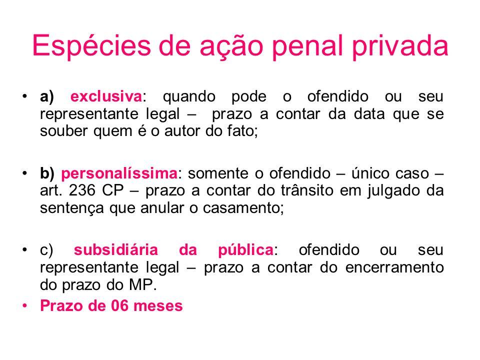 Espécies de ação penal privada