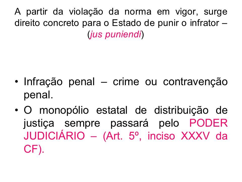 Infração penal – crime ou contravenção penal.