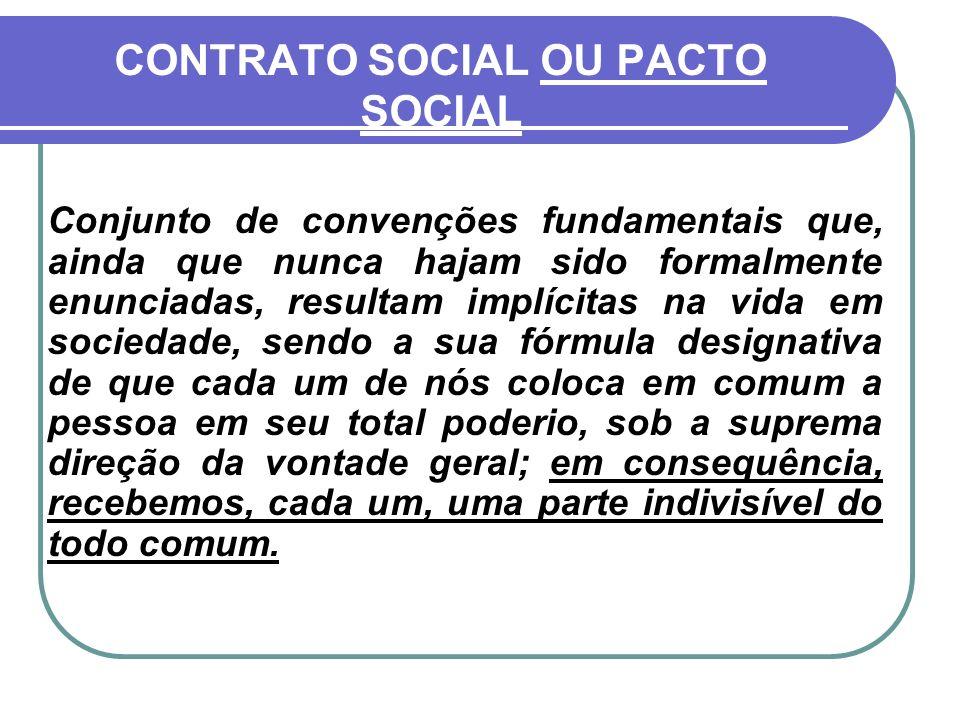 CONTRATO SOCIAL OU PACTO SOCIAL