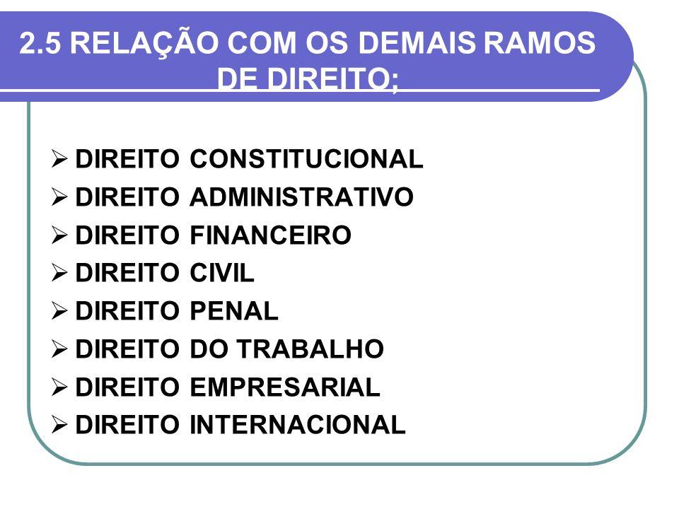 2.5 RELAÇÃO COM OS DEMAIS RAMOS DE DIREITO;