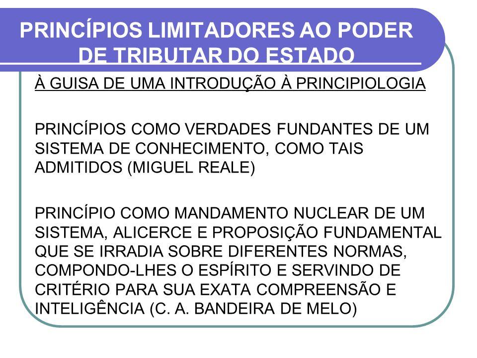 PRINCÍPIOS LIMITADORES AO PODER DE TRIBUTAR DO ESTADO