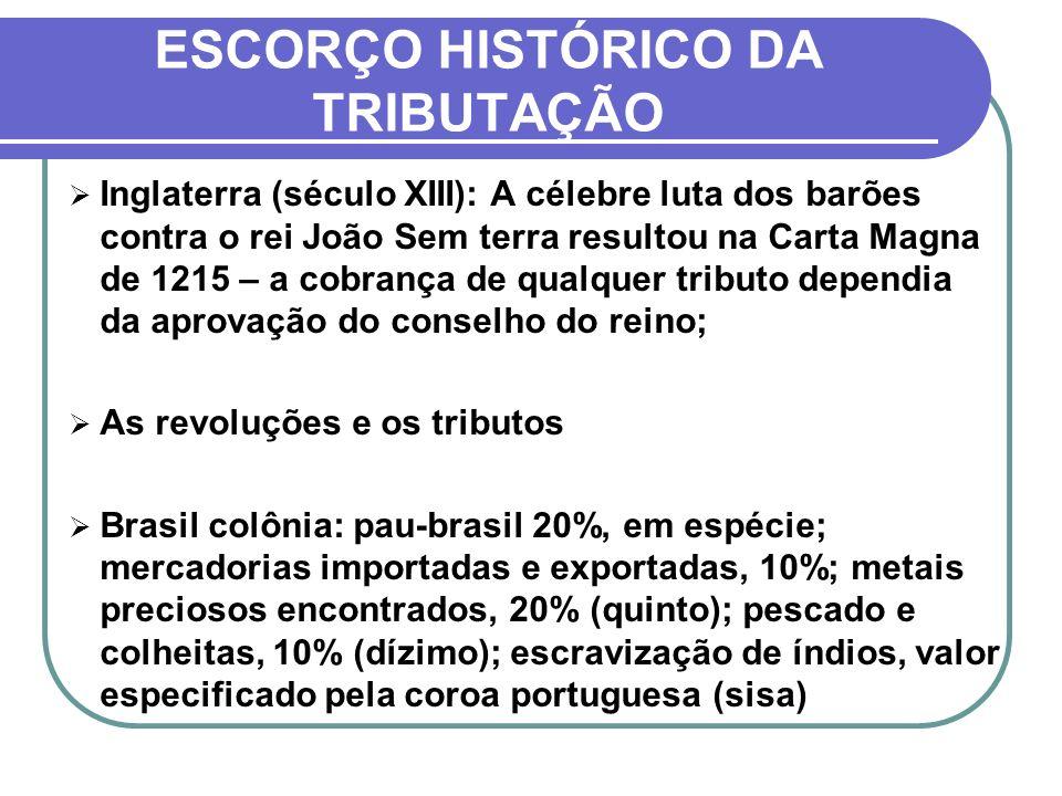 ESCORÇO HISTÓRICO DA TRIBUTAÇÃO