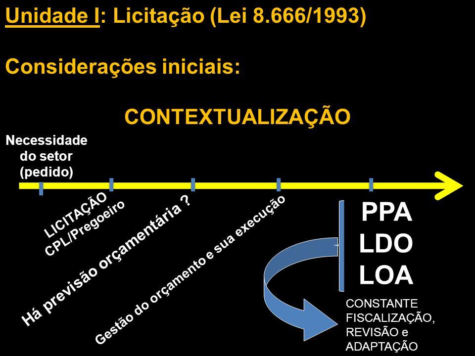 PPA LDO LOA Unidade I: Licitação (Lei 8.666/1993)
