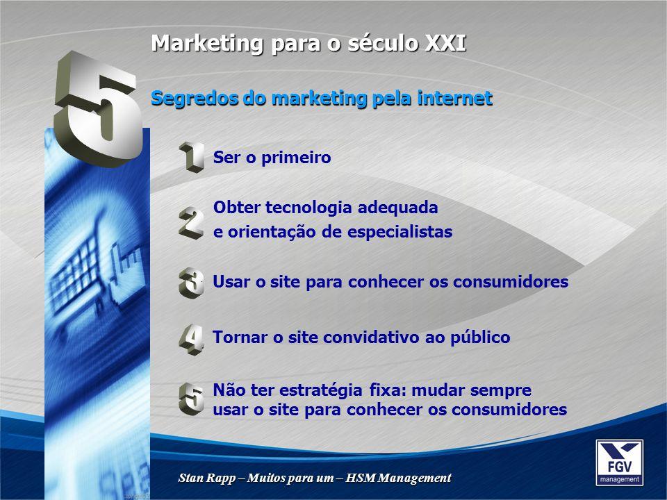 5 1 2 3 4 5 Marketing para o século XXI