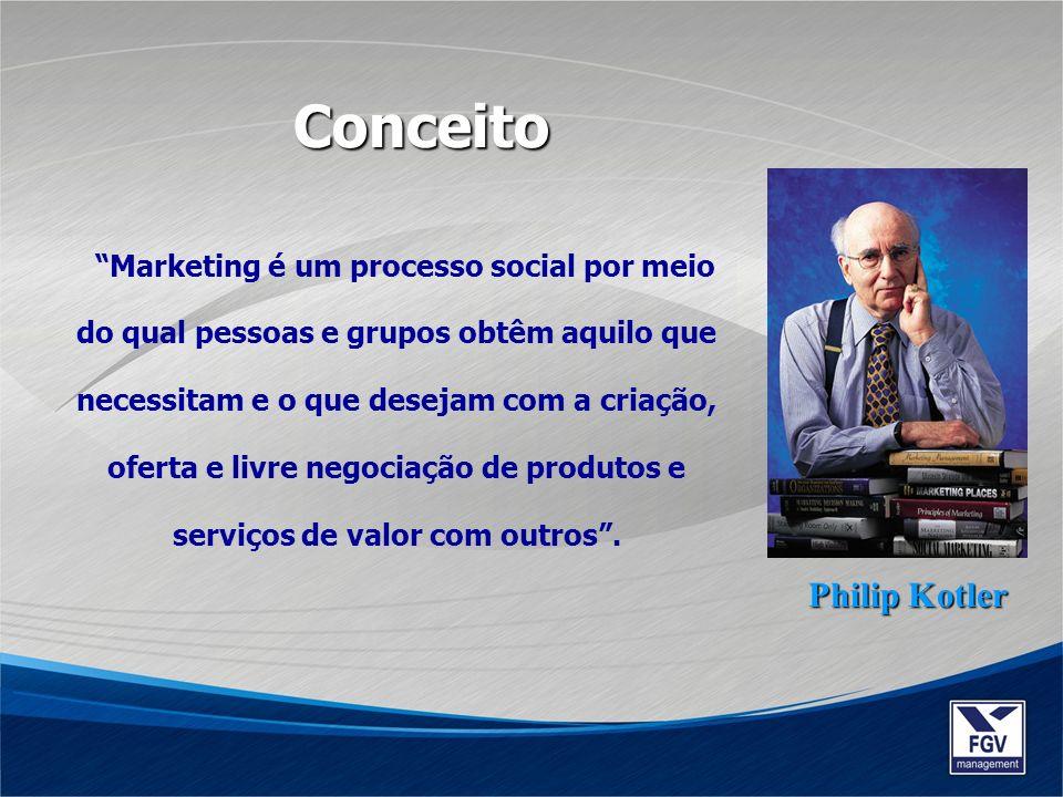 Conceito Philip Kotler