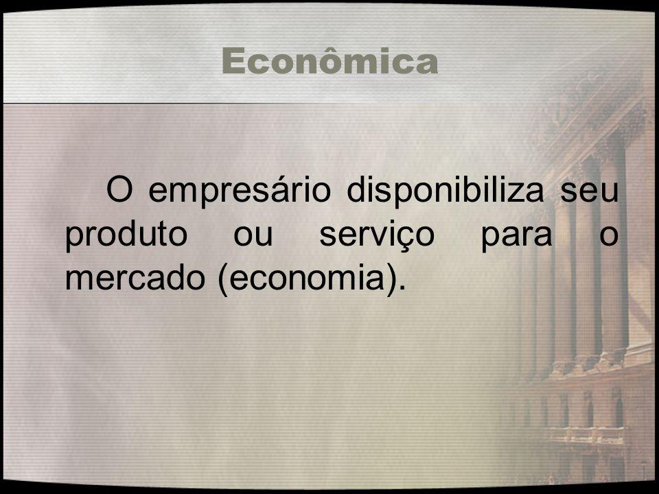 Econômica O empresário disponibiliza seu produto ou serviço para o mercado (economia).