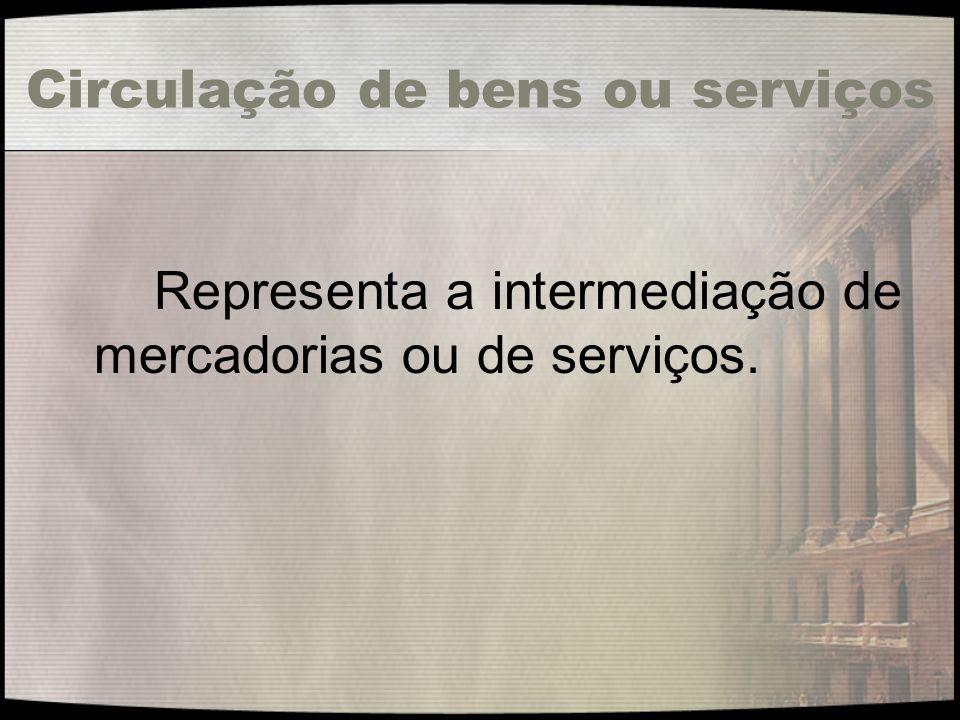 Circulação de bens ou serviços