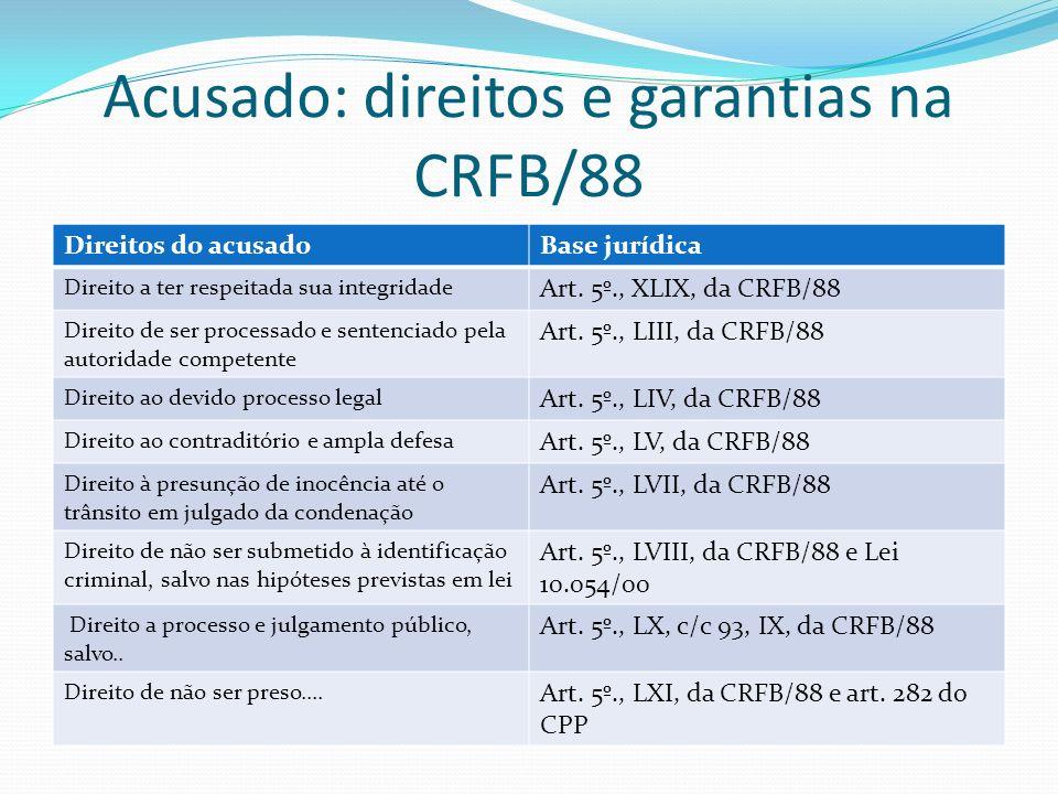 Acusado: direitos e garantias na CRFB/88