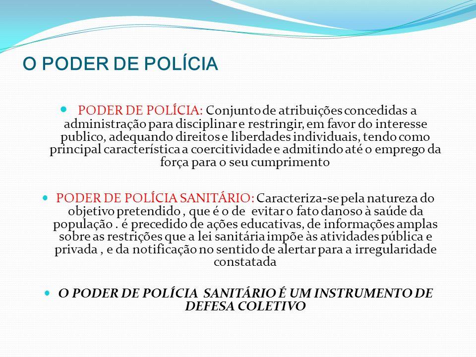 O PODER DE POLÍCIA SANITÁRIO É UM INSTRUMENTO DE DEFESA COLETIVO