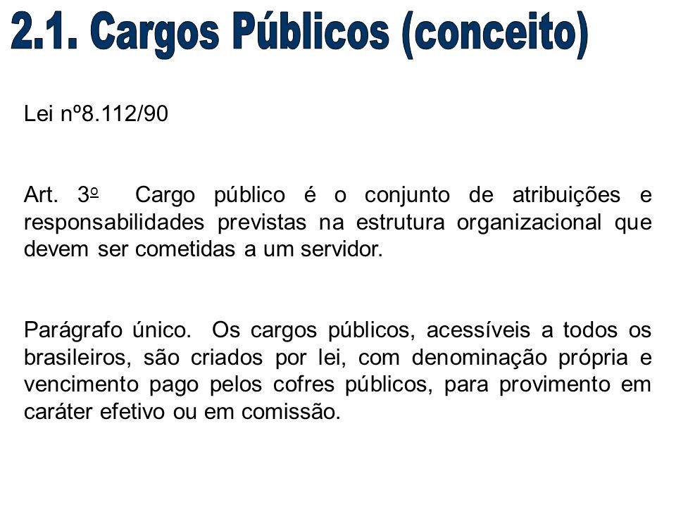 2.1. Cargos Públicos (conceito)