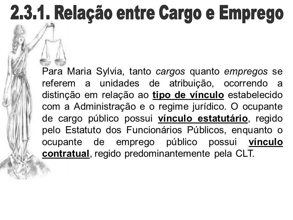 2.3.1. Relação entre Cargo e Emprego