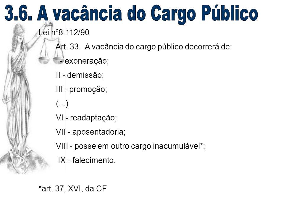 3.6. A vacância do Cargo Público