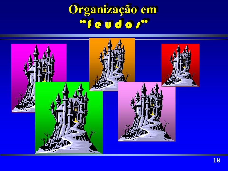 Organização em f e u d o s