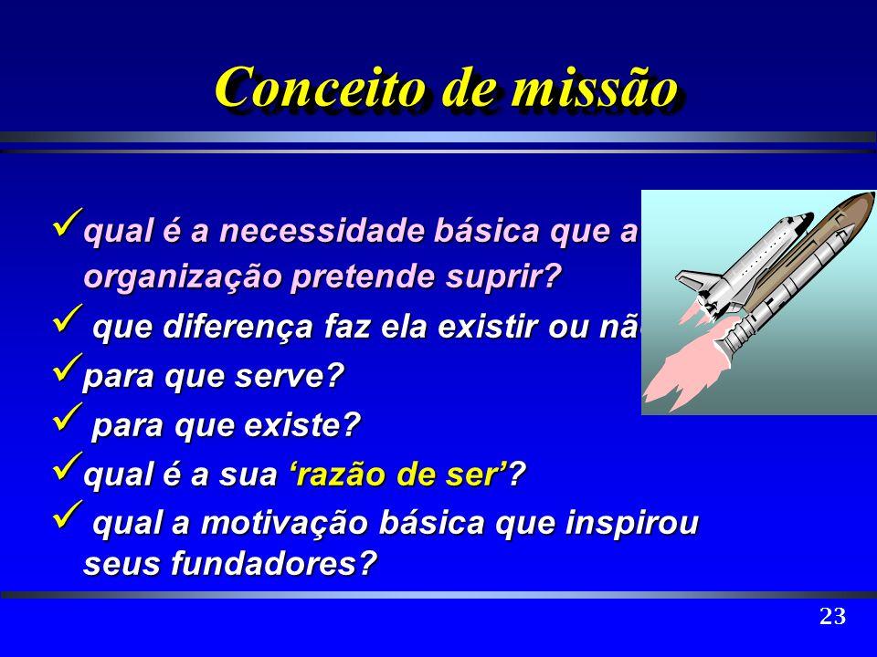 Conceito de missão qual é a necessidade básica que a organização pretende suprir que diferença faz ela existir ou não