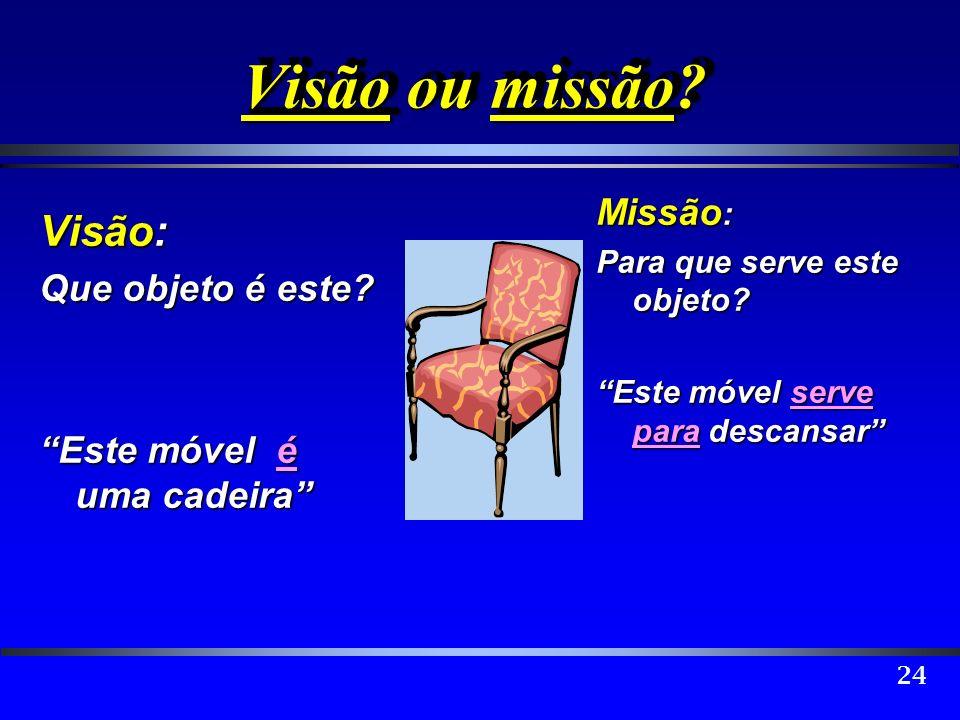 Visão ou missão Visão: Missão: Que objeto é este
