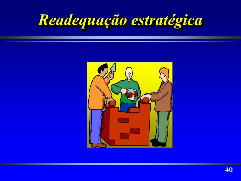 Readequação estratégica