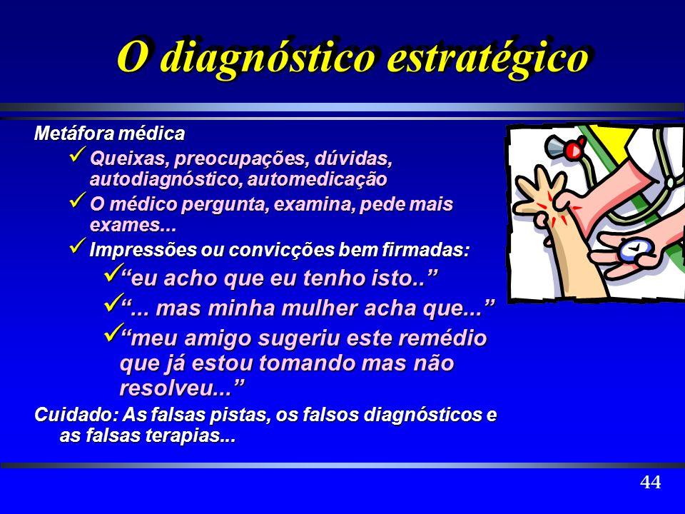 O diagnóstico estratégico