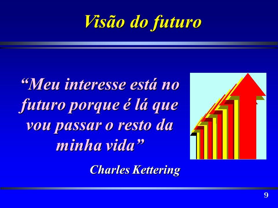Visão do futuro Meu interesse está no futuro porque é lá que vou passar o resto da minha vida Charles Kettering.