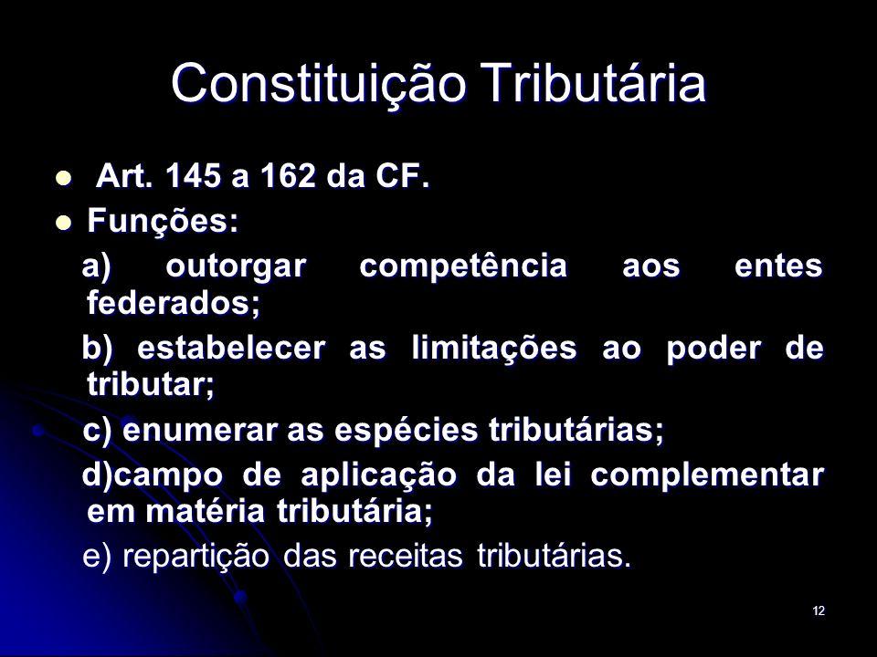 Constituição Tributária