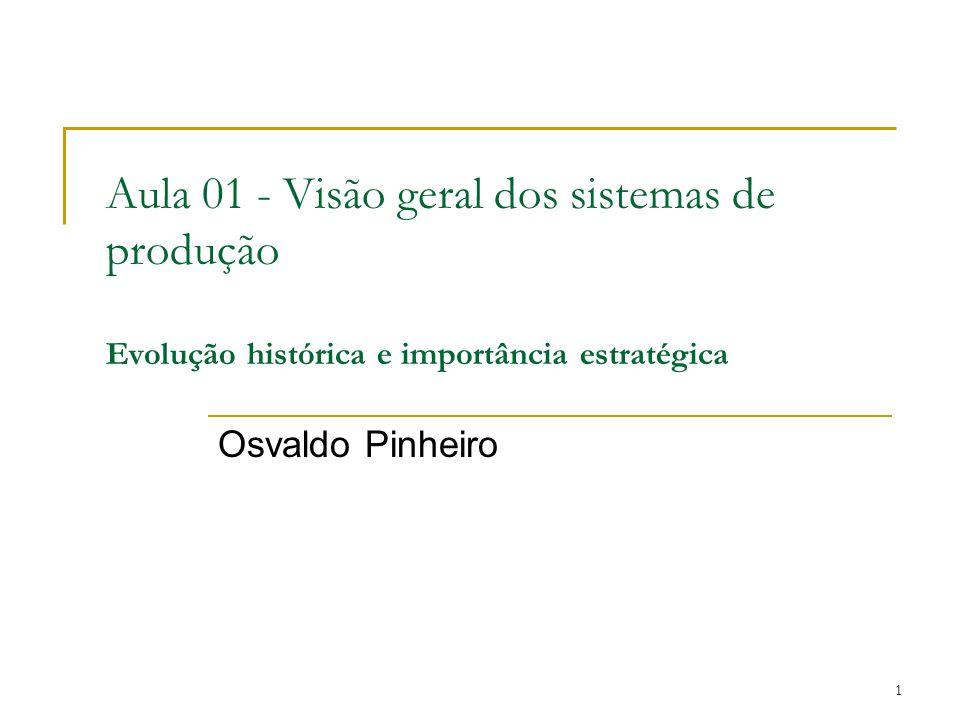Aula 01 - Visão geral dos sistemas de produção Evolução histórica e importância estratégica