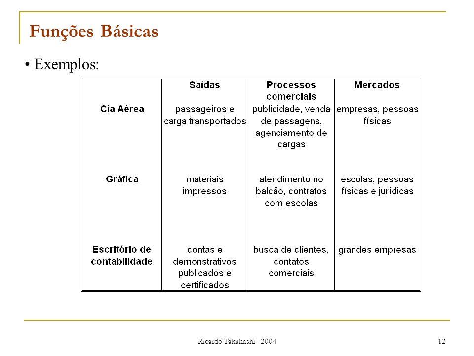 Funções Básicas Exemplos:
