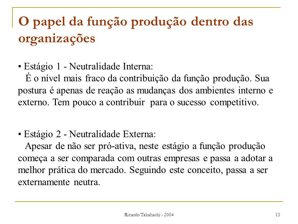 O papel da função produção dentro das organizações