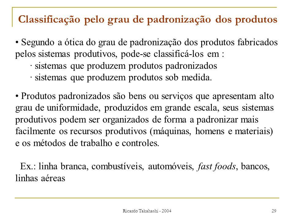Classificação pelo grau de padronização dos produtos