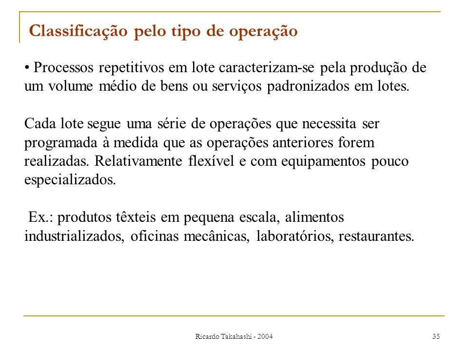 Classificação pelo tipo de operação