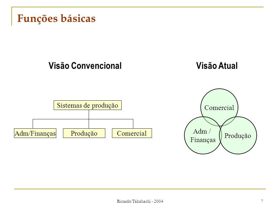Funções básicas Visão Convencional Visão Atual Comercial Adm /