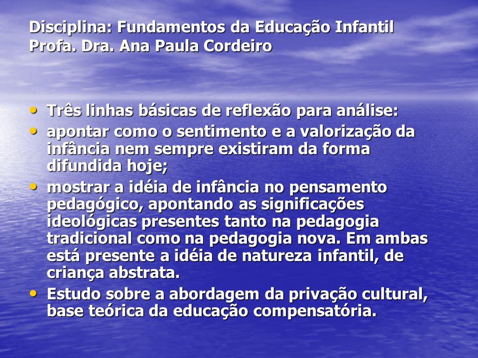 Disciplina: Fundamentos da Educação Infantil Profa. Dra