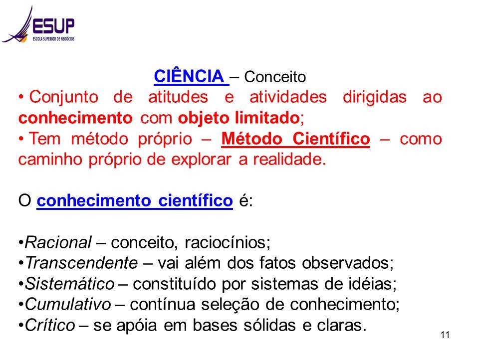 CIÊNCIA – Conceito Conjunto de atitudes e atividades dirigidas ao conhecimento com objeto limitado;