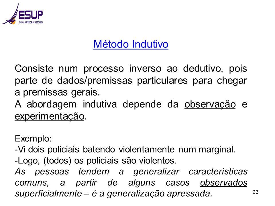 Método Indutivo Consiste num processo inverso ao dedutivo, pois parte de dados/premissas particulares para chegar a premissas gerais.