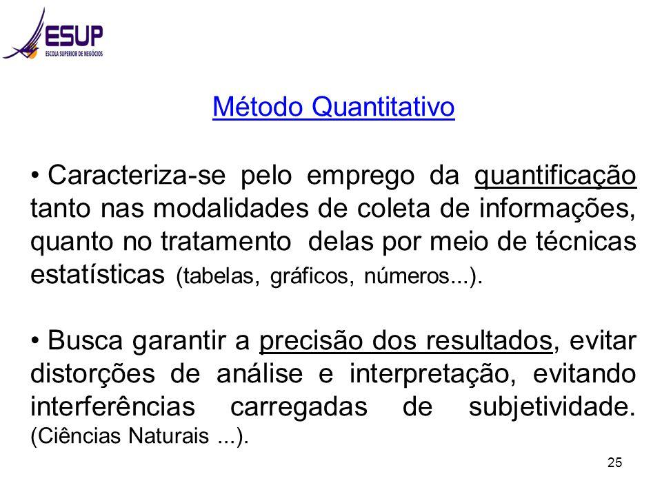 Método Quantitativo