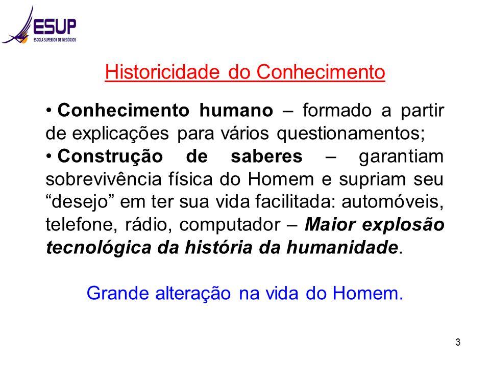 Historicidade do Conhecimento