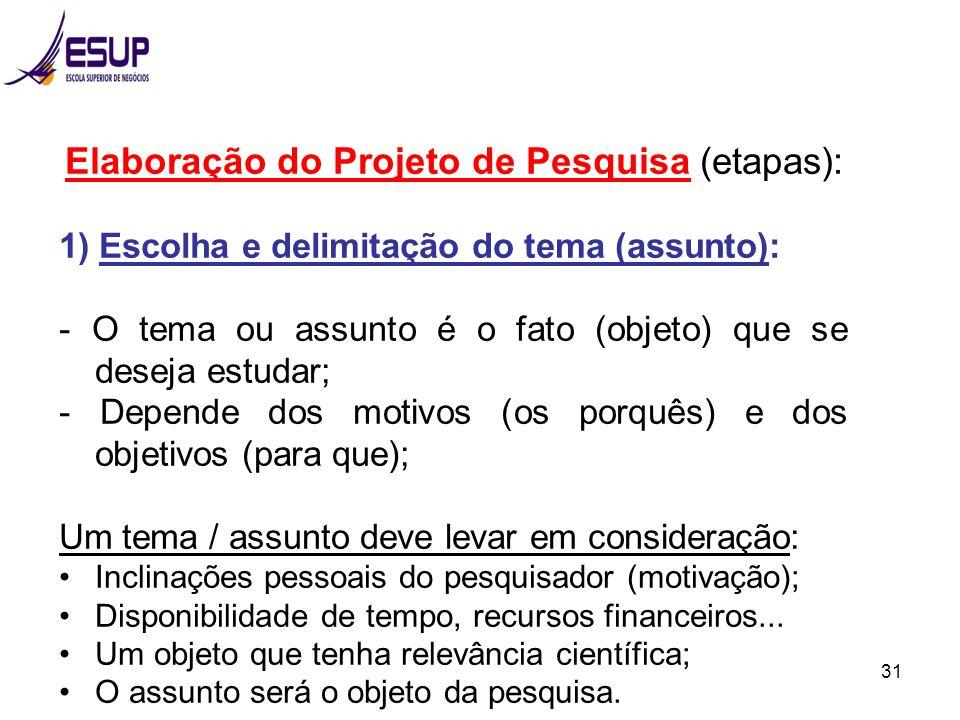 Elaboração do Projeto de Pesquisa (etapas):