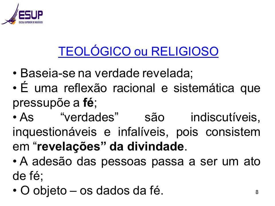 TEOLÓGICO ou RELIGIOSO