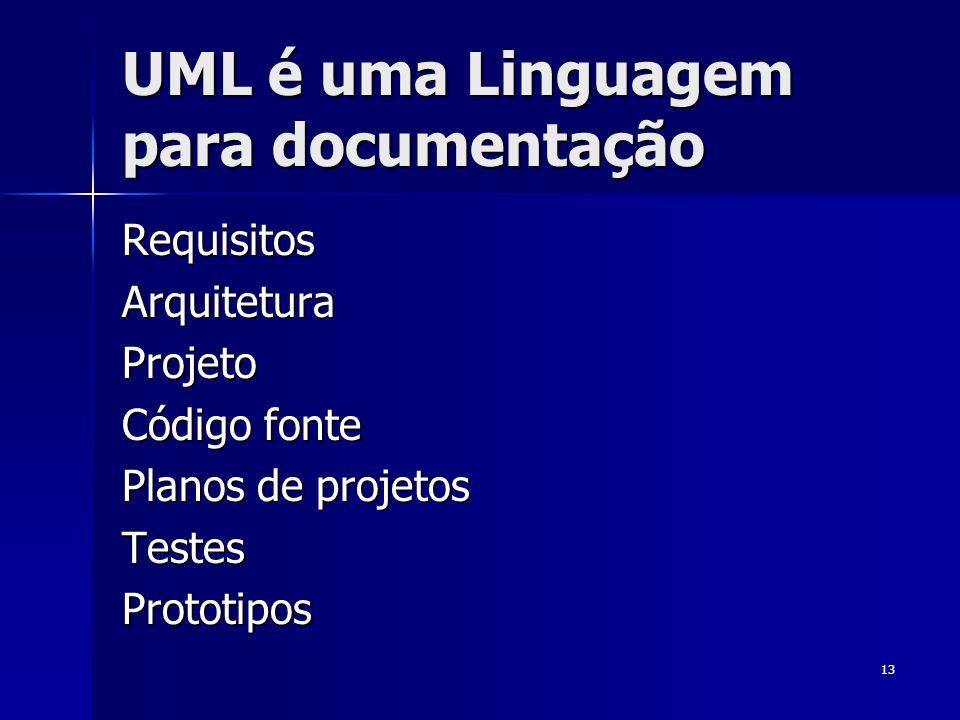 UML é uma Linguagem para documentação