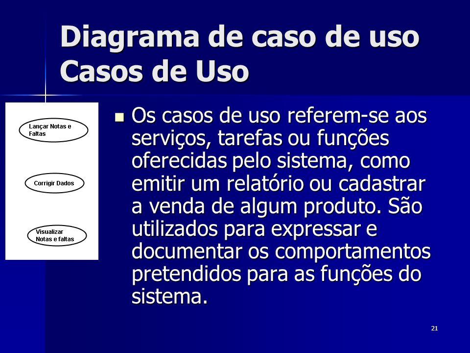 Diagrama de caso de uso Casos de Uso