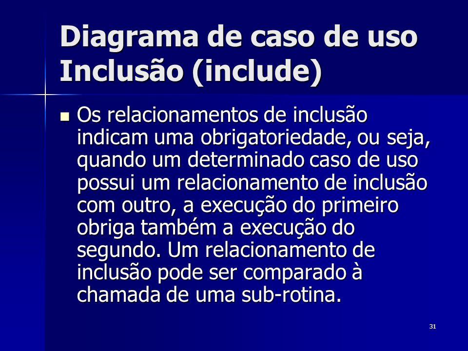 Diagrama de caso de uso Inclusão (include)