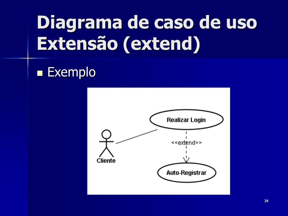Diagrama de caso de uso Extensão (extend)