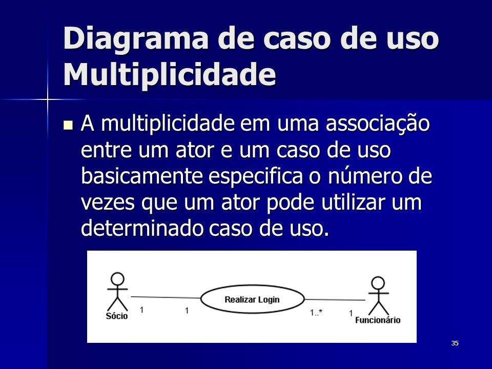 Diagrama de caso de uso Multiplicidade