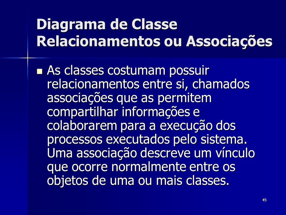 Diagrama de Classe Relacionamentos ou Associações